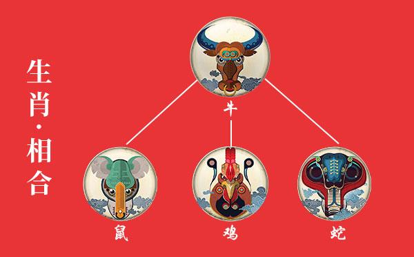 牛和鼠鸡蛇.jpg